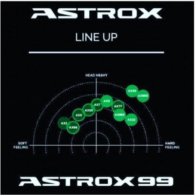Yonex Astrox 99